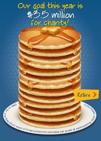 free pancake day, free pancake day at ihop, pancakes, best pancakes nyc, sarabeths nyc, lemon ricotta pancakes, ihop