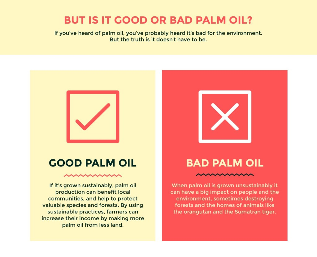 palm oil, sustainable palm oil, good palm oil, RSPO,